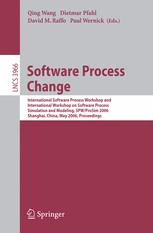 Software Process Change