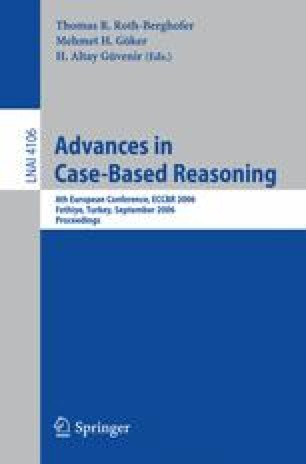 Advances in Case-Based Reasoning