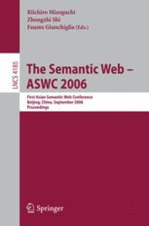 The Semantic Web – ASWC 2006