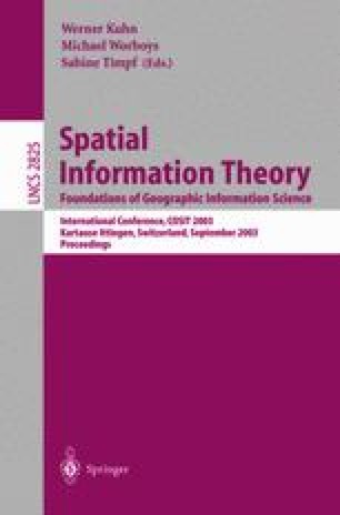 Spatial Information Theory. Foundations of Geographic Information Science