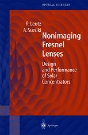 Lenses and Mirrors for Solar Energy | SpringerLink