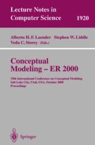 Conceptual Modeling — ER 2000