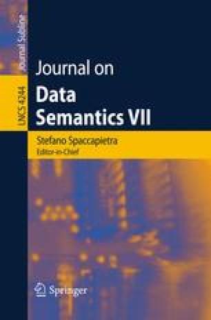 Journal on Data Semantics VII