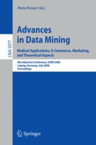 Forex data mining