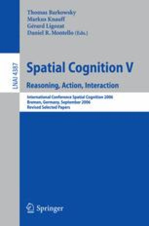 Spatial Cognition V Reasoning, Action, Interaction