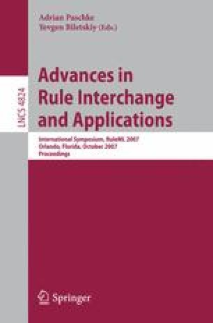 Advances in Rule Interchange and Applications