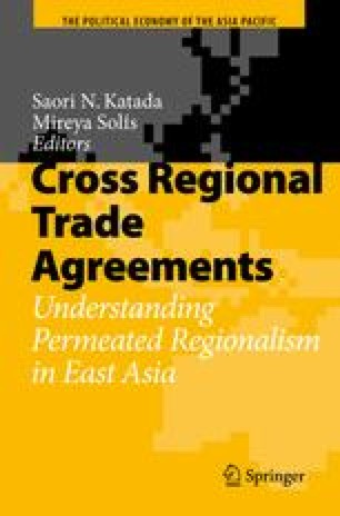 A Case Study Of Singapores Bilateral And Cross Regional Free Trade