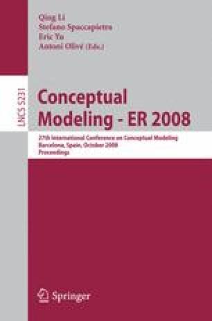 Conceptual Modeling - ER 2008