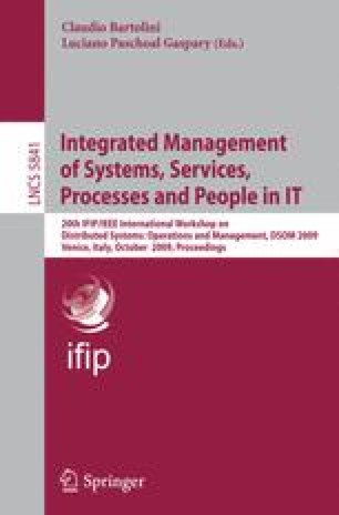 Integrated Management of Systems, Services, Processes and People in IT