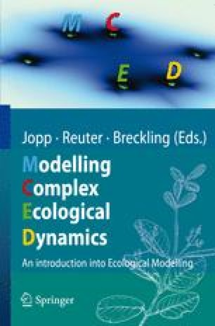 Modelling Complex Ecological Dynamics