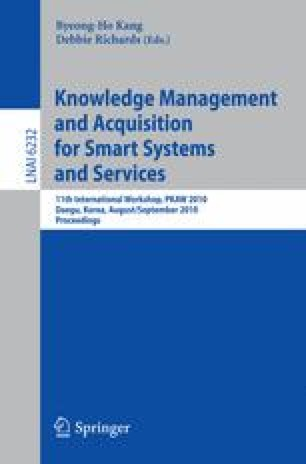 Knowledge Management and Acquisition for Smart Systems and Services