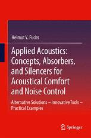Sound Absorbers in Room Acoustics | SpringerLink