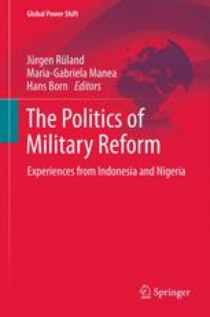 The Politics of Military Reform