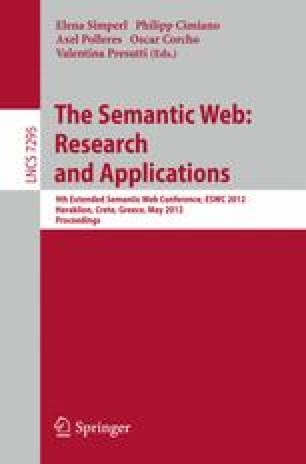 The Semantic Web: Research and Applications