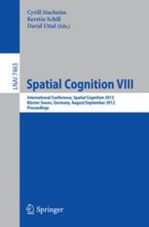 Spatial Cognition VIII