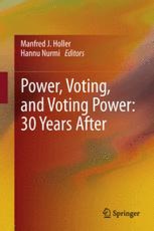 Power, Voting, and Voting Power: 30 Years After