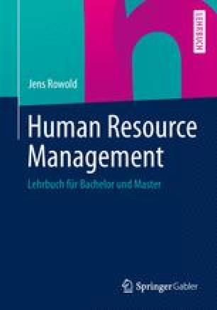 human resource planning.html