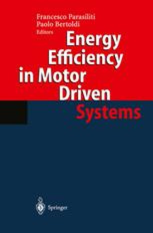 The Effect of Rewinding on Induction Motor Losses and Efficiency ...