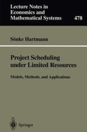 Project Scheduling under Limited Resources