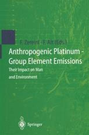 Anthropogenic Platinum-Group Element Emissions