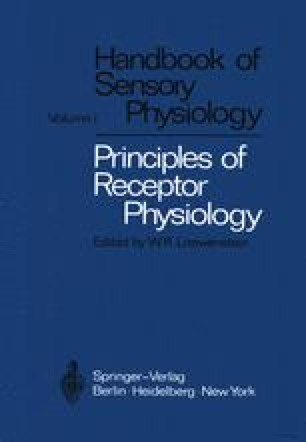 Principles of Receptor Physiology