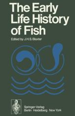 The Early Life History of Fish