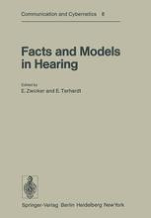 Facts and Models in Hearing
