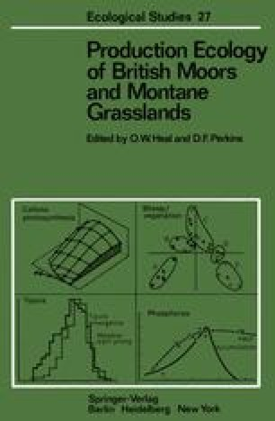 Production Ecology of British Moors and Montane Grasslands