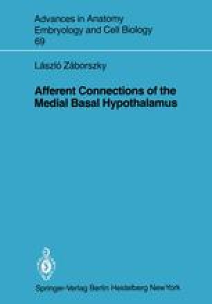Afferent Connections of the Medial Basal Hypothalamus