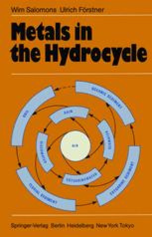 Metals in the Hydrocycle