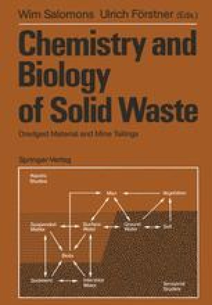 Chemistry and Biology of Solid Waste