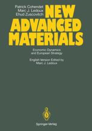 New Advanced Materials