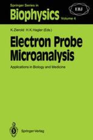 Electron Probe Microanalysis