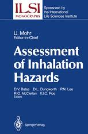 Assessment of Inhalation Hazards