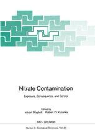 Nitrate Contamination