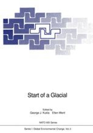 Start of a Glacial