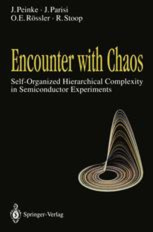nonlinear dynamics and chaos in semiconductors aoki k