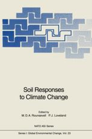 Soil Responses to Climate Change