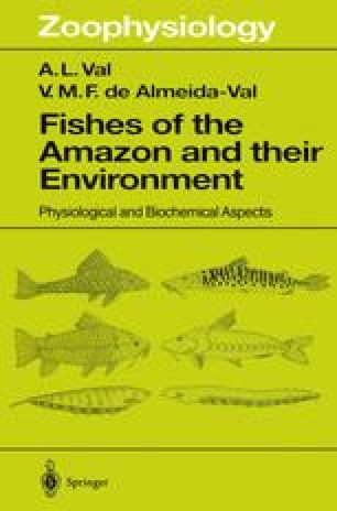 Fishes of the Amazon and Their Environment
