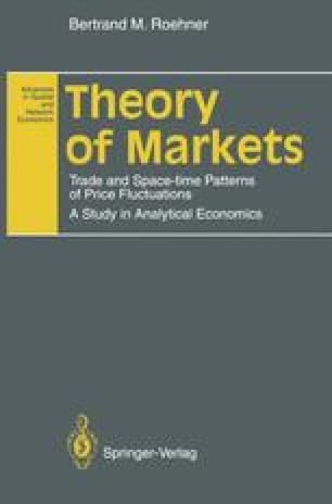 Theory of Markets