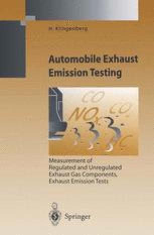 Automobile Exhaust Emission Testing