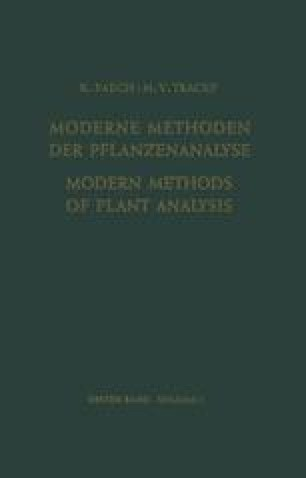 Modern Methods of Plant Analysis / Moderne Methoden der Pflanzenanalyse
