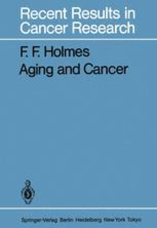 Aging and Cancer