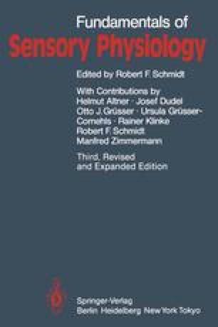 Fundamentals of Sensory Physiology