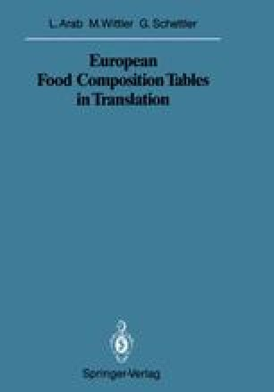 European Food Composition Tables in Translation
