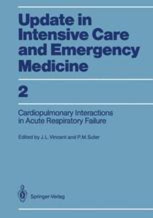 Cardiopulmonary Interactions in Acute Respiratory Failure