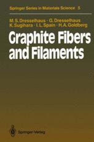 Graphite Fibers and Filaments