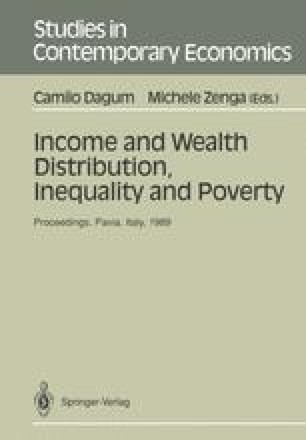Income and Wealth Distribution, Inequality and Poverty