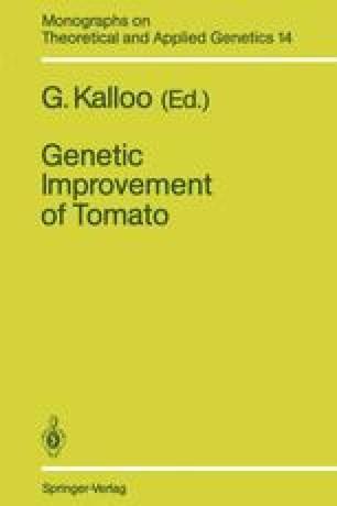 Genetic Improvement of Tomato