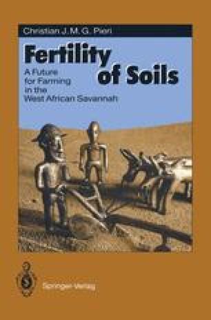 Fertility of Soils